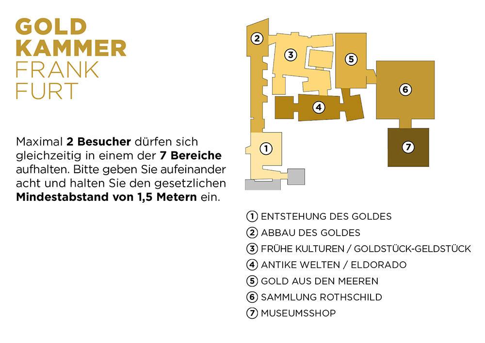 Für die Degussa Goldkammer in Frankfurt gelten seit dem 12 Mai 2020 Hygiene-Protokolle und Auflagen im Rahmen der Coronavirus-Prävention.